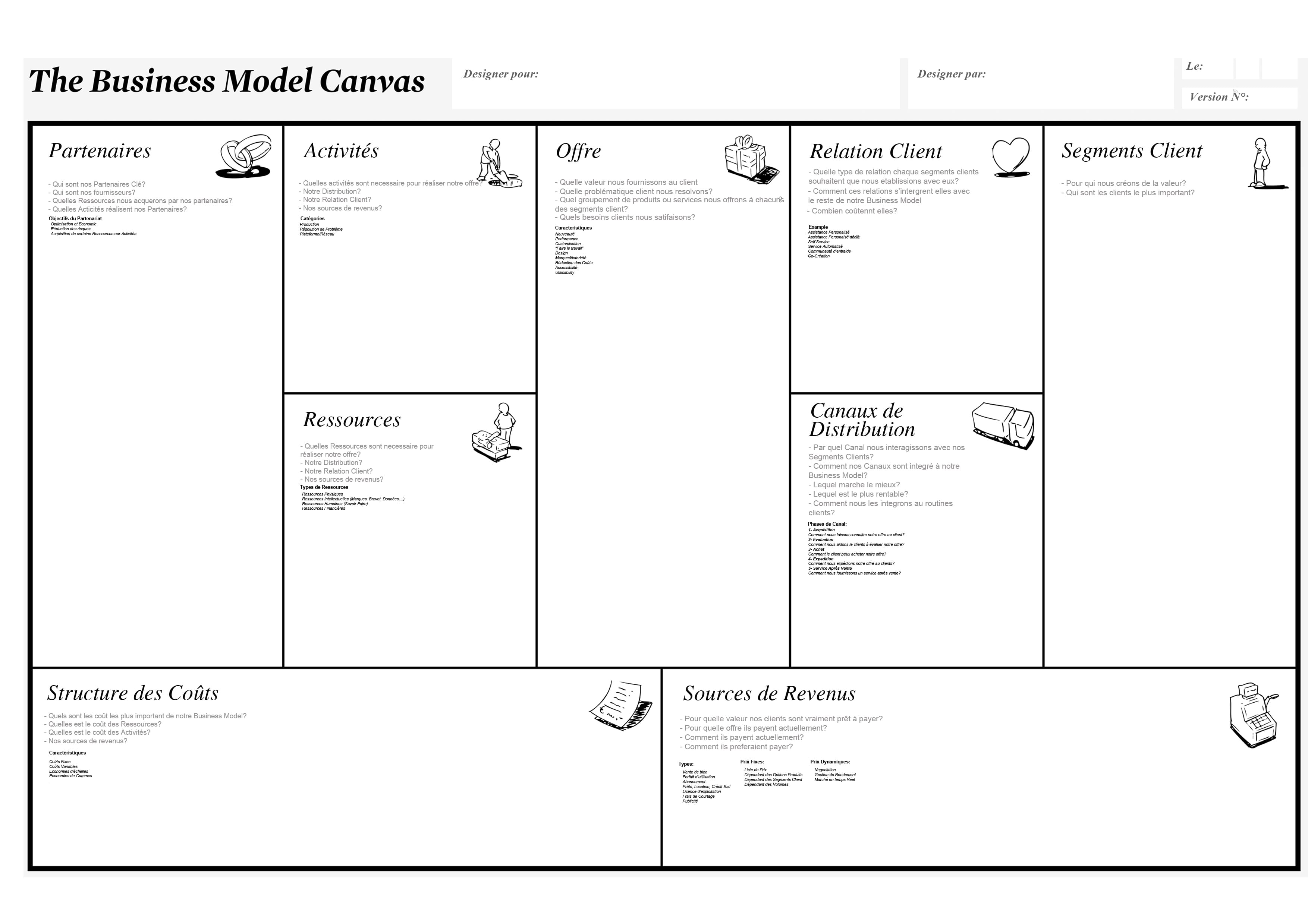Images Books Osterwalder Business Model Generation2